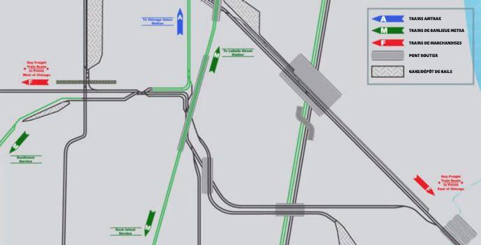 Affiche sur l'amélioration du corridor de la 75th Street